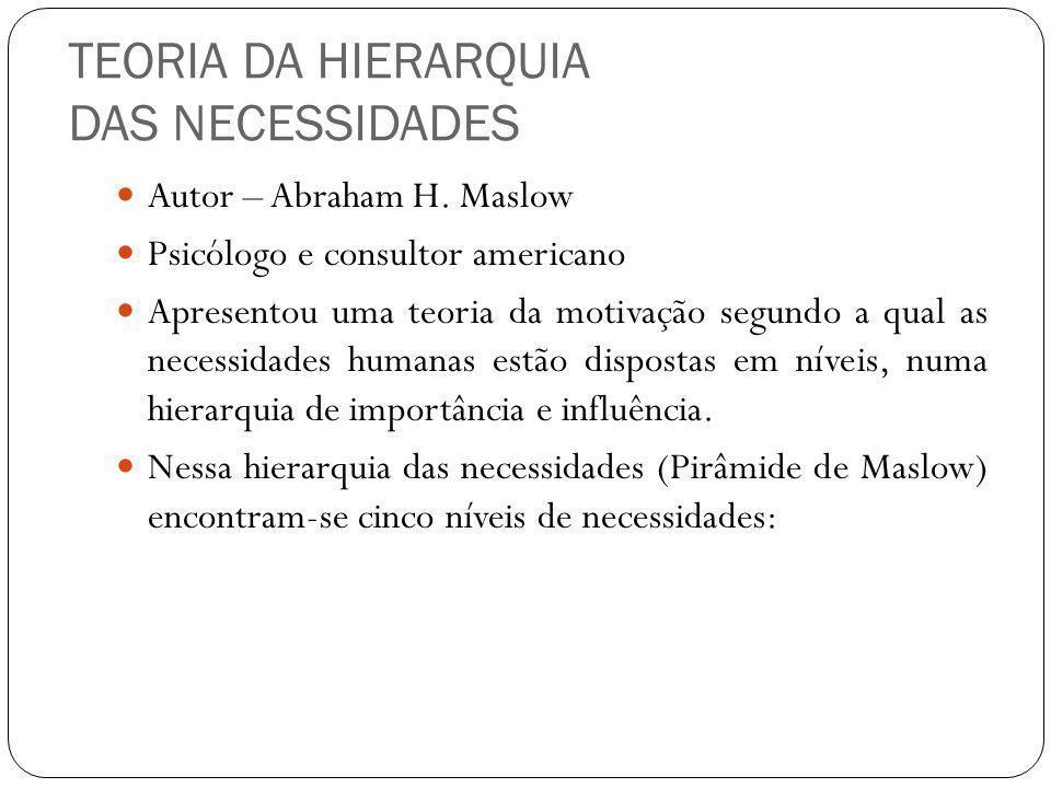 TEORIA DA HIERARQUIA DAS NECESSIDADES