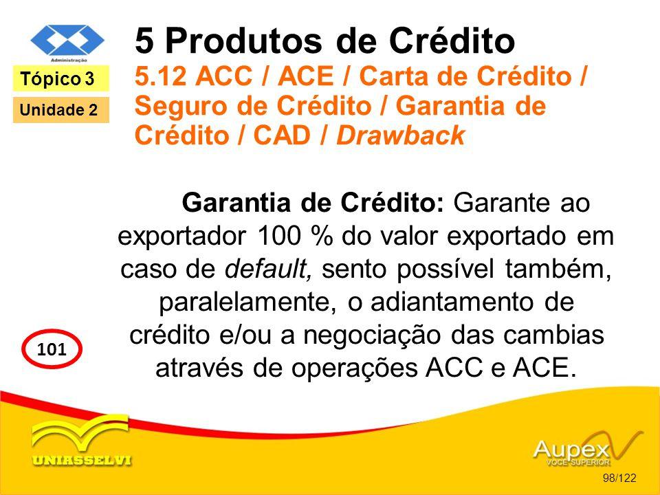 5 Produtos de Crédito 5.12 ACC / ACE / Carta de Crédito / Seguro de Crédito / Garantia de Crédito / CAD / Drawback