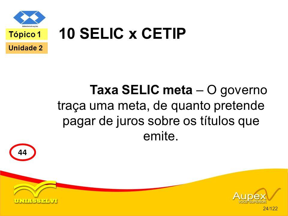 10 SELIC x CETIP Tópico 1. Unidade 2. Taxa SELIC meta – O governo traça uma meta, de quanto pretende pagar de juros sobre os títulos que emite.