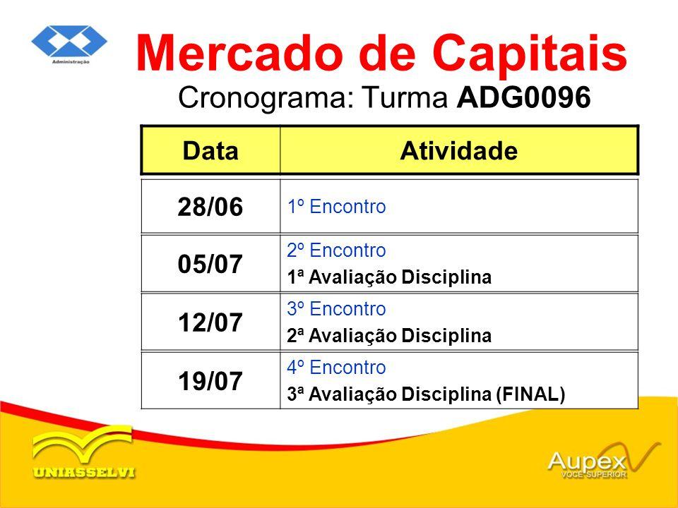 Mercado de Capitais Cronograma: Turma ADG0096 Data Atividade 28/06