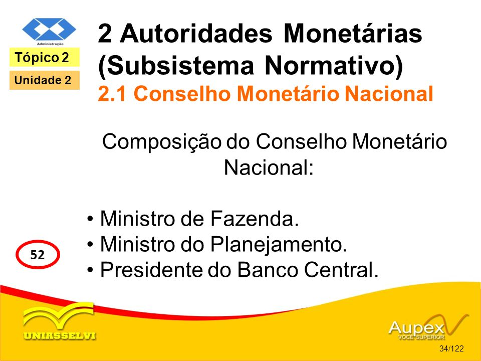 Composição do Conselho Monetário Nacional:
