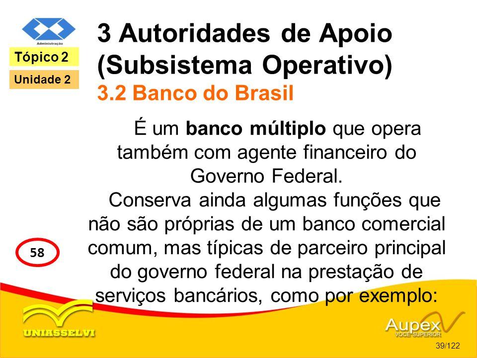 3 Autoridades de Apoio (Subsistema Operativo) 3.2 Banco do Brasil