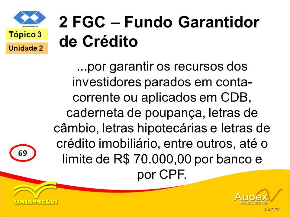 2 FGC – Fundo Garantidor de Crédito
