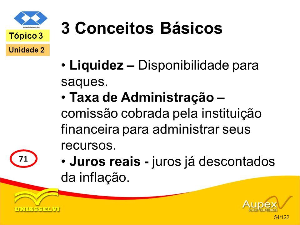3 Conceitos Básicos Liquidez – Disponibilidade para saques.