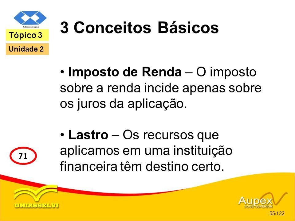 3 Conceitos Básicos Tópico 3. Unidade 2. Imposto de Renda – O imposto sobre a renda incide apenas sobre os juros da aplicação.