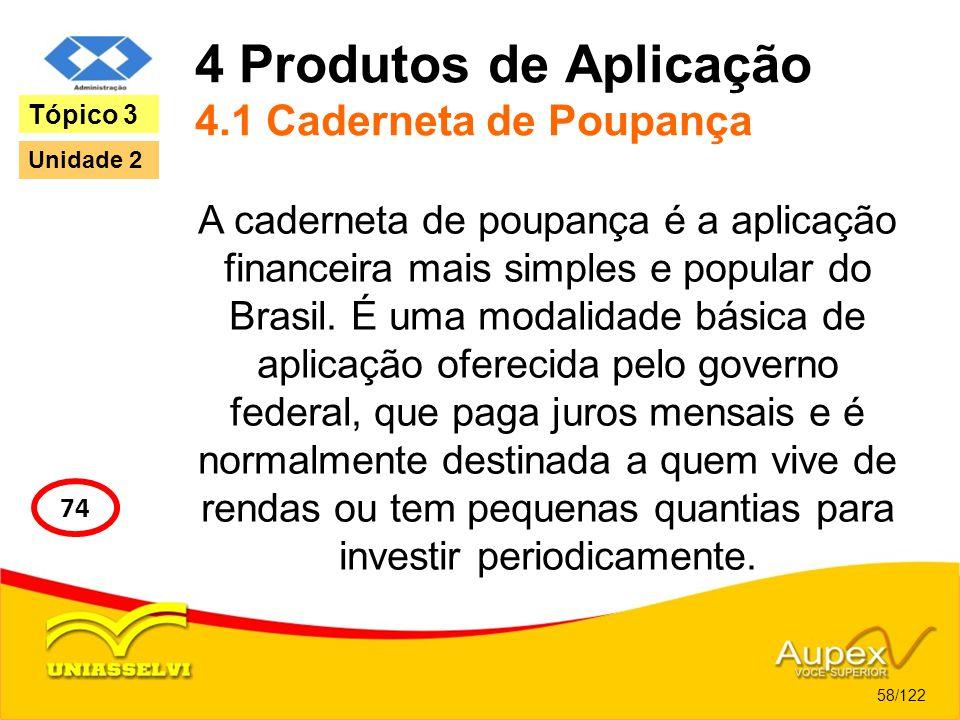 4 Produtos de Aplicação 4.1 Caderneta de Poupança