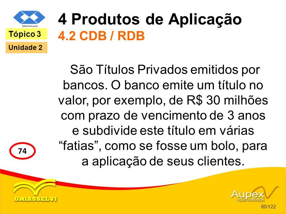 4 Produtos de Aplicação 4.2 CDB / RDB