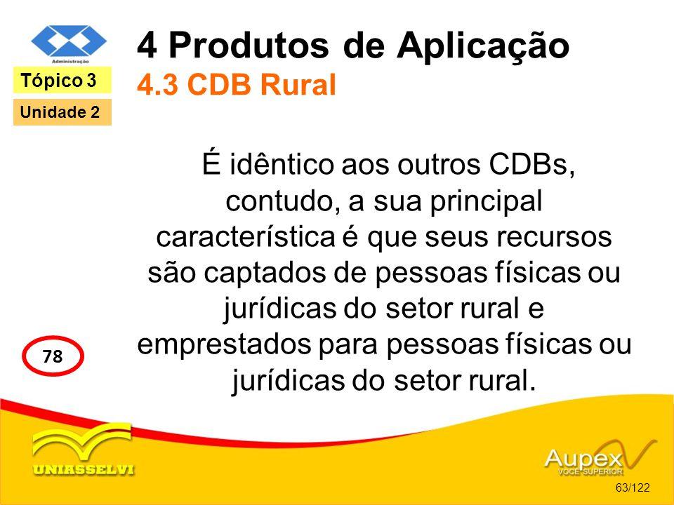 4 Produtos de Aplicação 4.3 CDB Rural