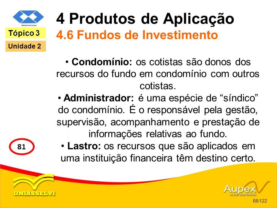 4 Produtos de Aplicação 4.6 Fundos de Investimento