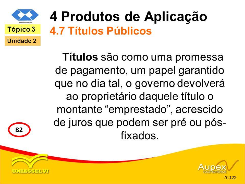 4 Produtos de Aplicação 4.7 Títulos Públicos