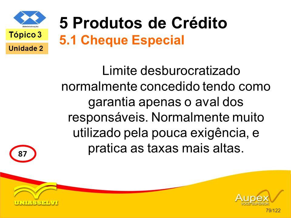 5 Produtos de Crédito 5.1 Cheque Especial