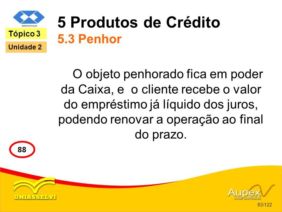 5 Produtos de Crédito 5.3 Penhor