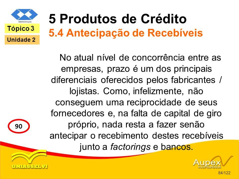 5 Produtos de Crédito 5.4 Antecipação de Recebíveis