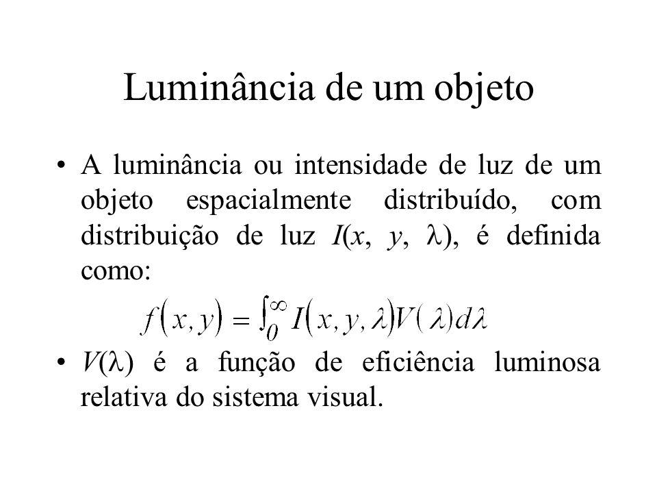 Luminância de um objeto