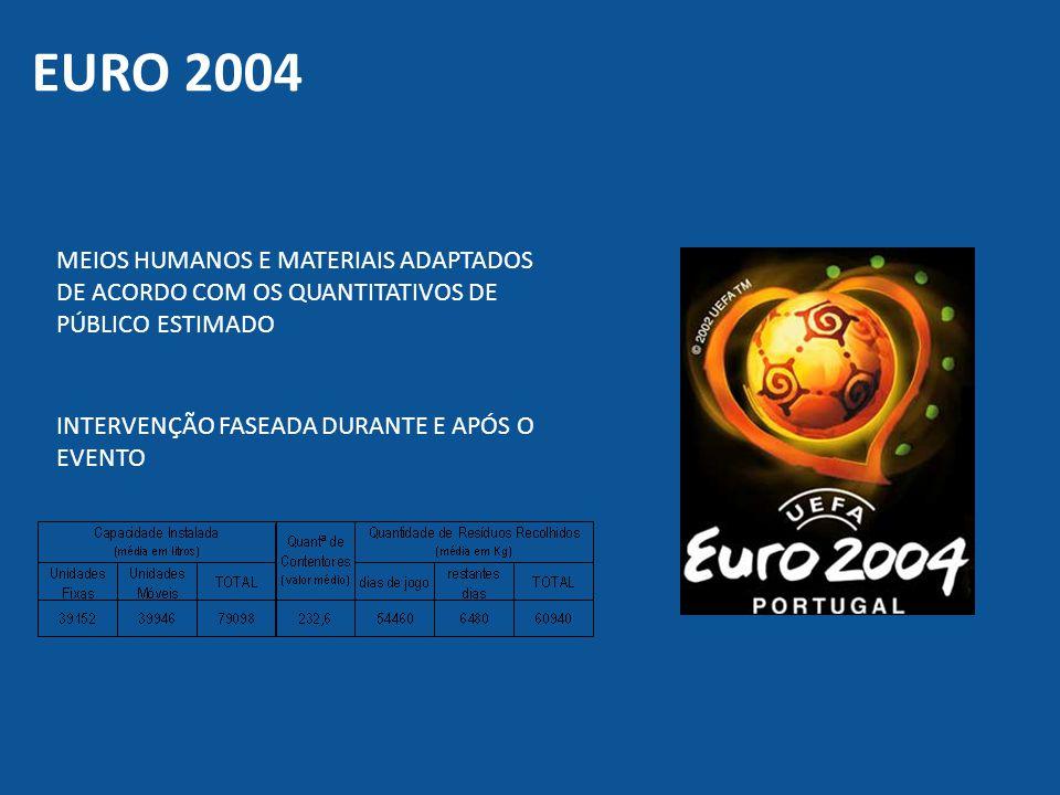 EURO 2004 MEIOS HUMANOS E MATERIAIS ADAPTADOS