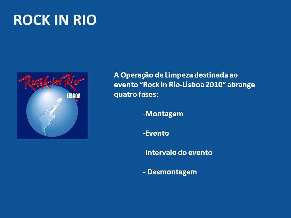 ROCK IN RIO A Operação de Limpeza destinada ao evento Rock In Rio-Lisboa 2010 abrange quatro fases: