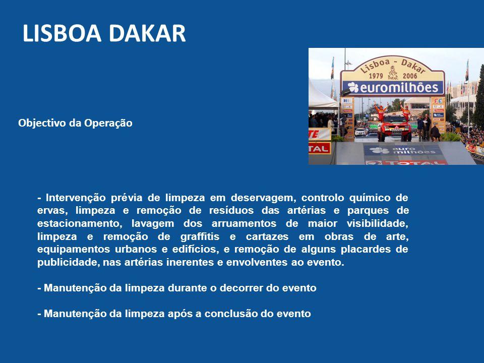 Lisboa DAKAR Objectivo da Operação
