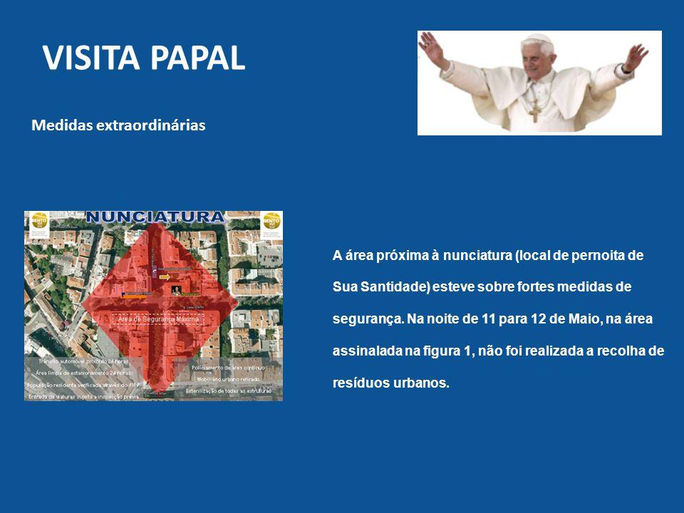 Visita papal Medidas extraordinárias