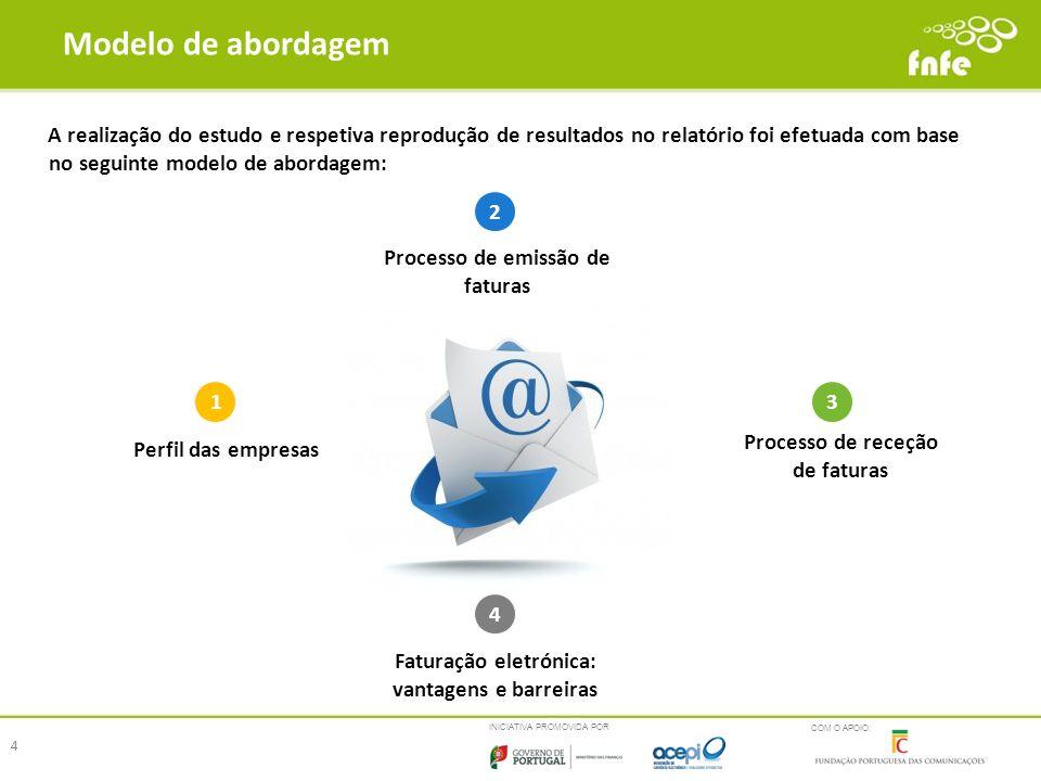 Modelo de abordagem A realização do estudo e respetiva reprodução de resultados no relatório foi efetuada com base no seguinte modelo de abordagem: