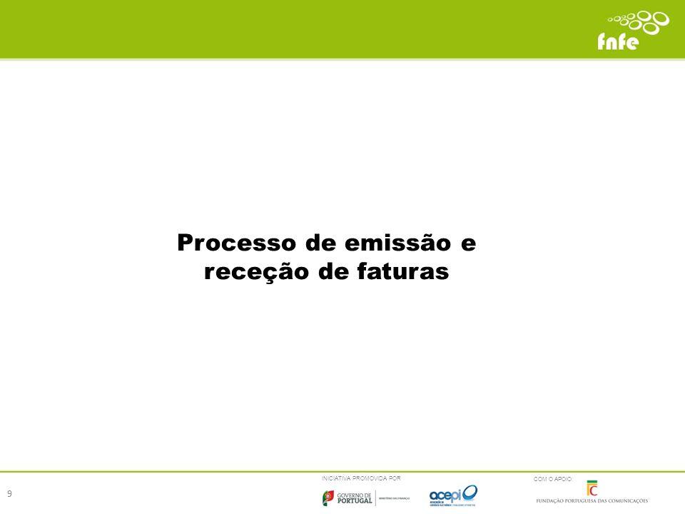 Processo de emissão e receção de faturas