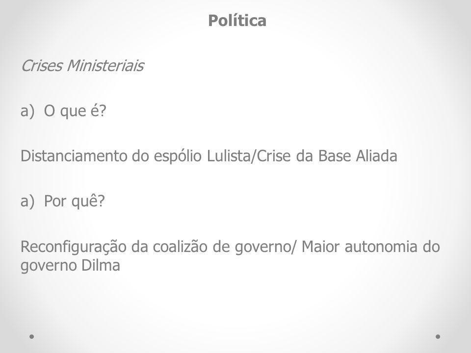 Política Crises Ministeriais. O que é Distanciamento do espólio Lulista/Crise da Base Aliada. Por quê