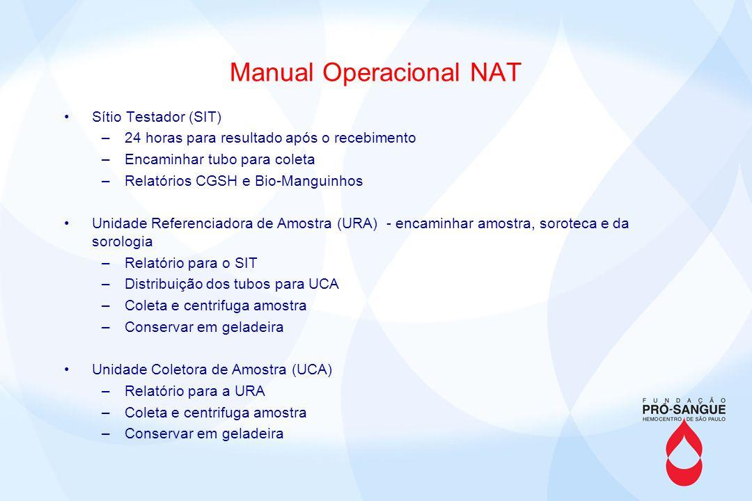Manual Operacional NAT