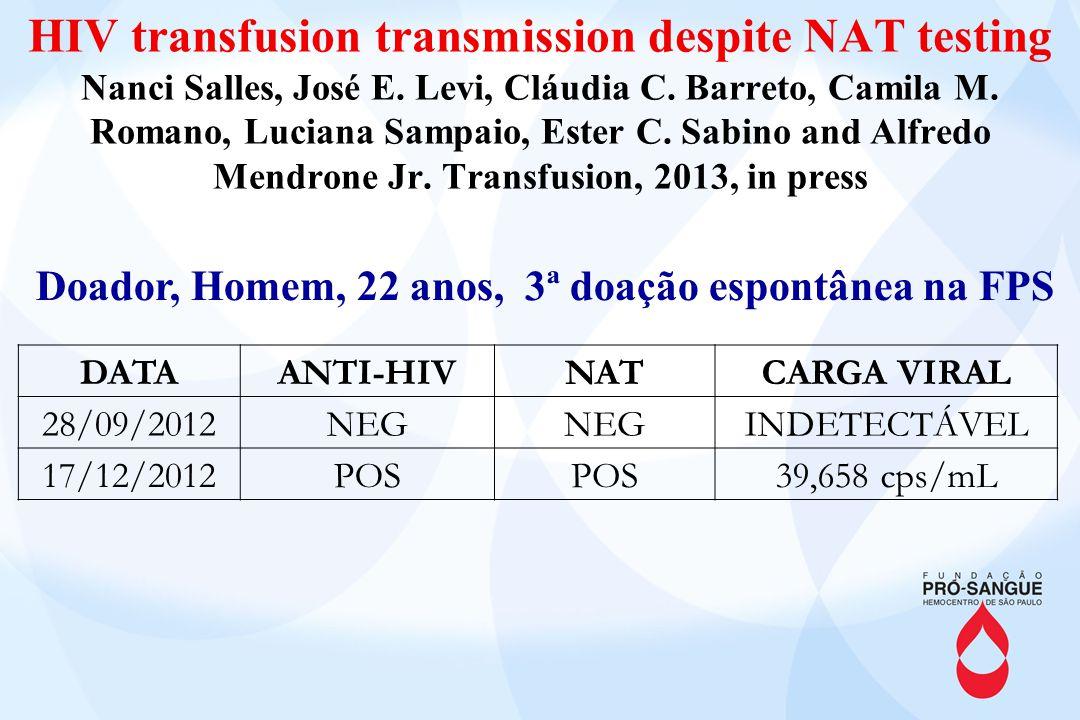 HIV transfusion transmission despite NAT testing Nanci Salles, José E