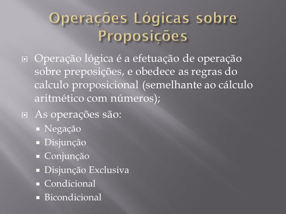 Operações Lógicas sobre Proposições