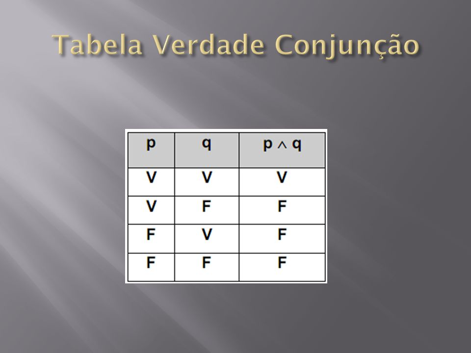Tabela Verdade Conjunção