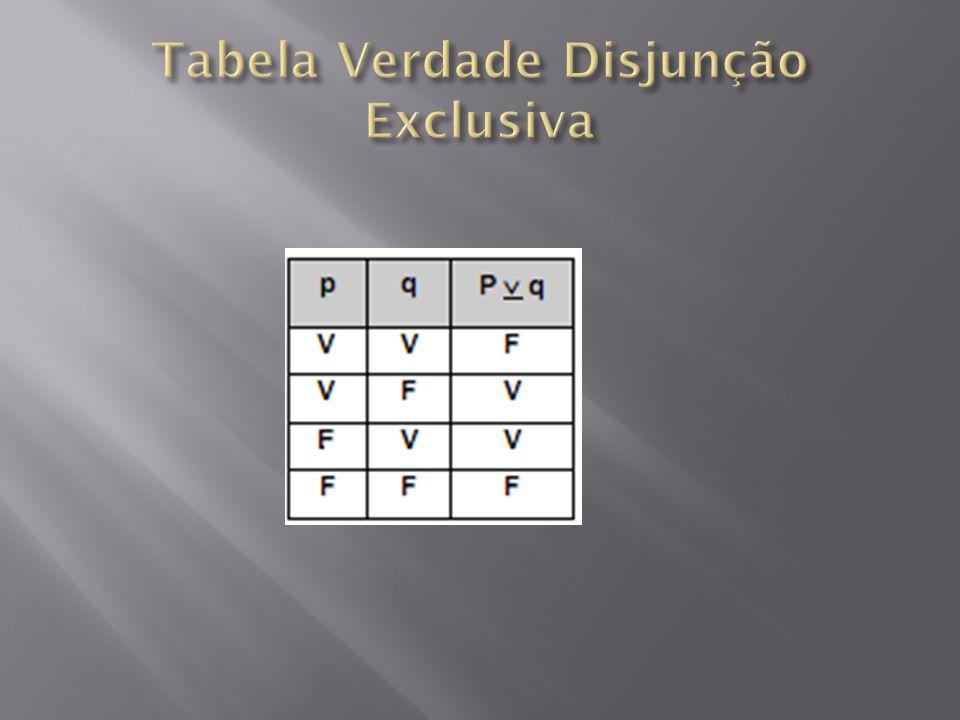 Tabela Verdade Disjunção Exclusiva