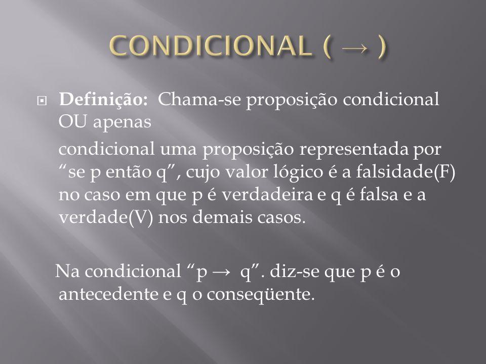 CONDICIONAL ( → ) Definição: Chama-se proposição condicional OU apenas
