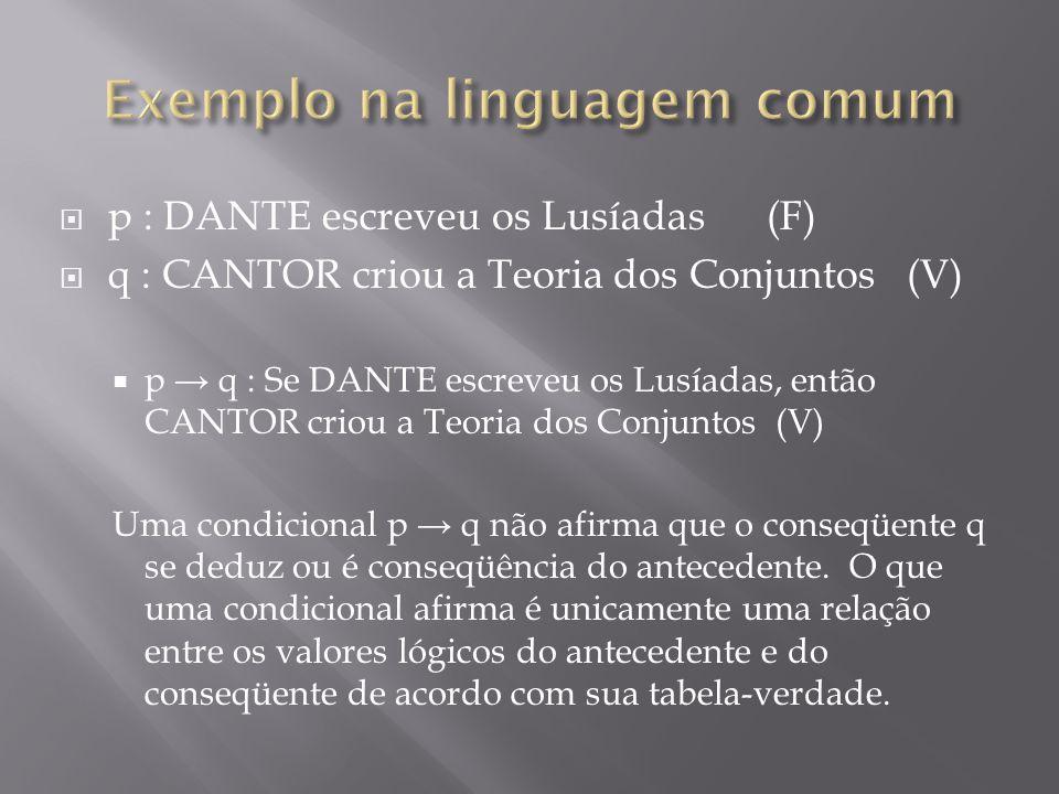Exemplo na linguagem comum