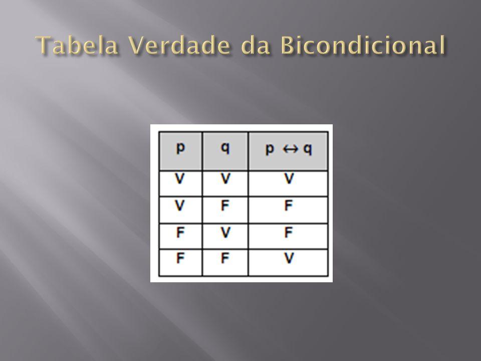 Tabela Verdade da Bicondicional