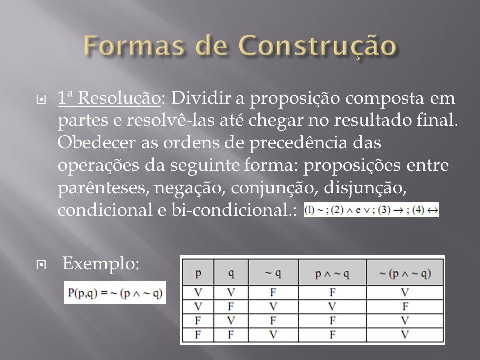 Formas de Construção