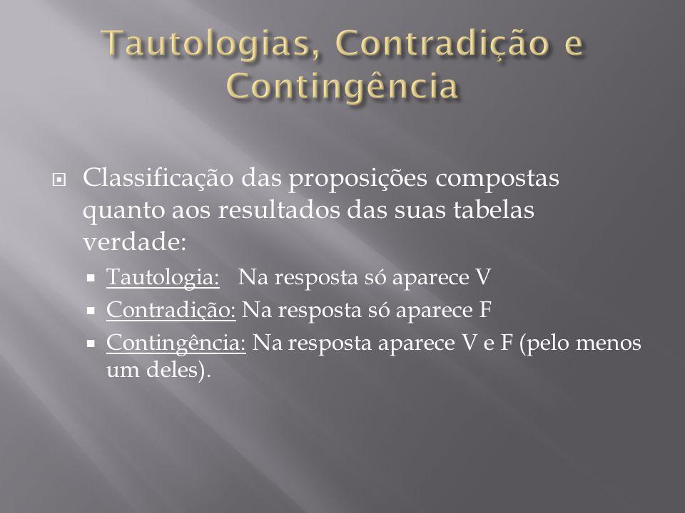 Tautologias, Contradição e Contingência