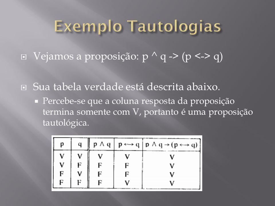 Exemplo Tautologias Vejamos a proposição: p ^ q -> (p <-> q)