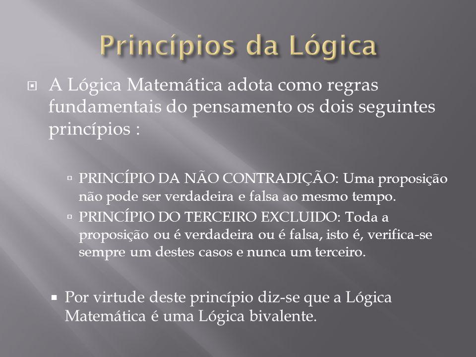 Princípios da Lógica A Lógica Matemática adota como regras fundamentais do pensamento os dois seguintes princípios :