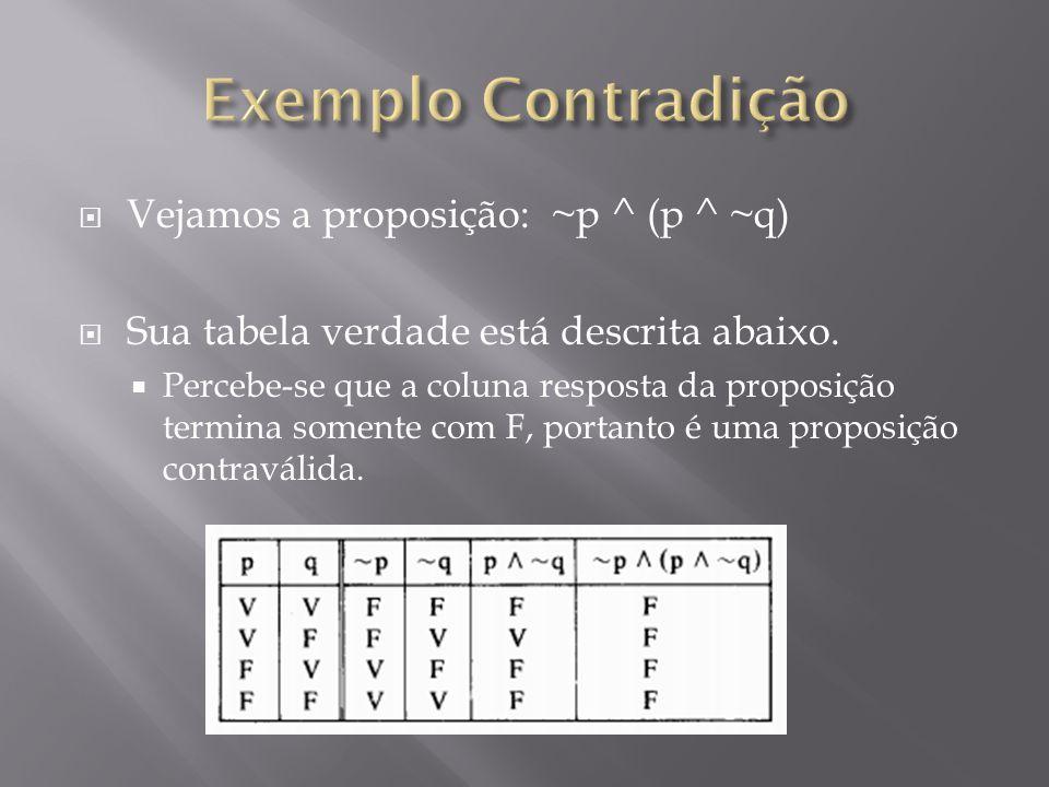 Exemplo Contradição Vejamos a proposição: ~p ^ (p ^ ~q)