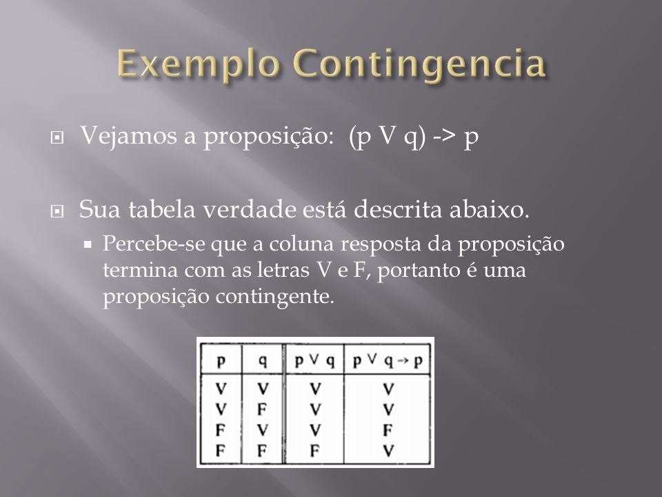 Exemplo Contingencia Vejamos a proposição: (p V q) -> p