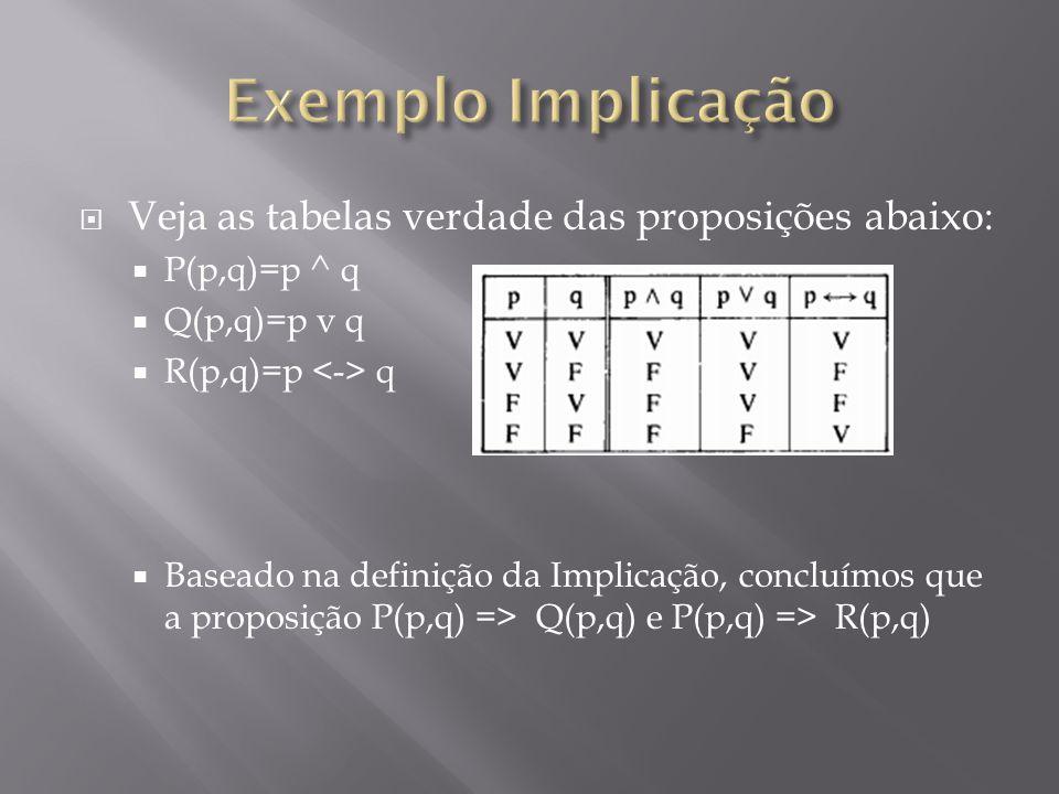 Exemplo Implicação Veja as tabelas verdade das proposições abaixo: