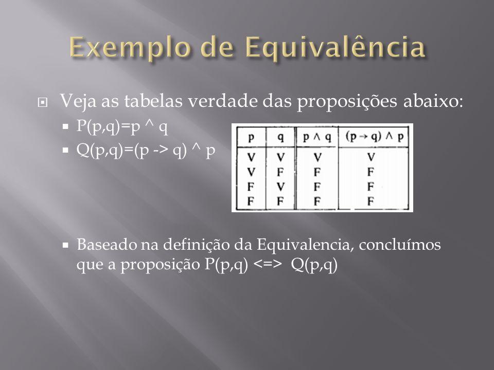 Exemplo de Equivalência