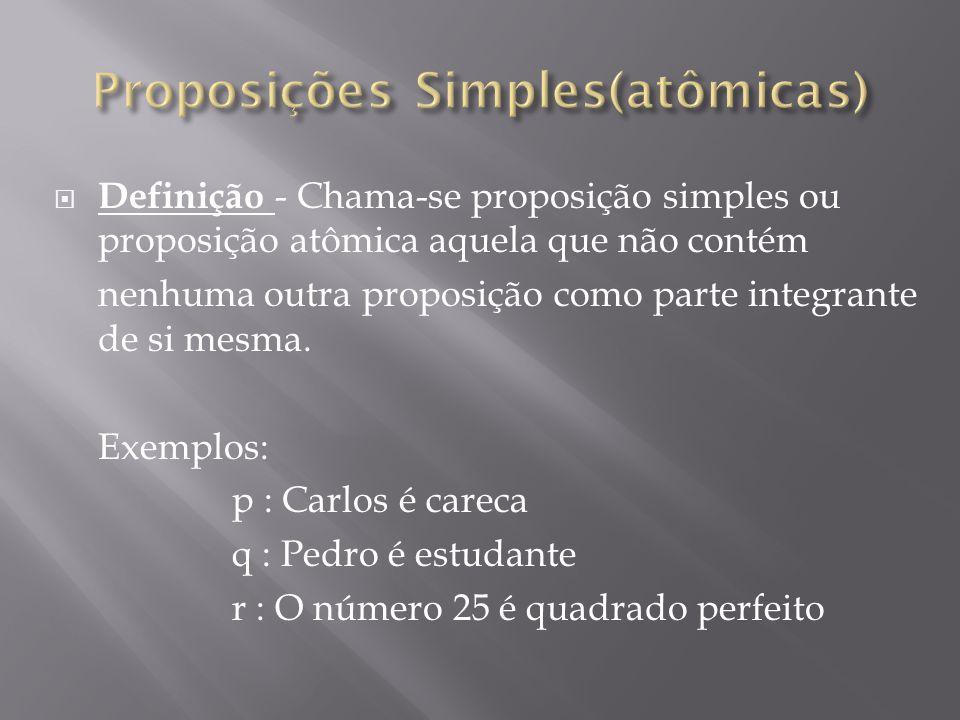Proposições Simples(atômicas)