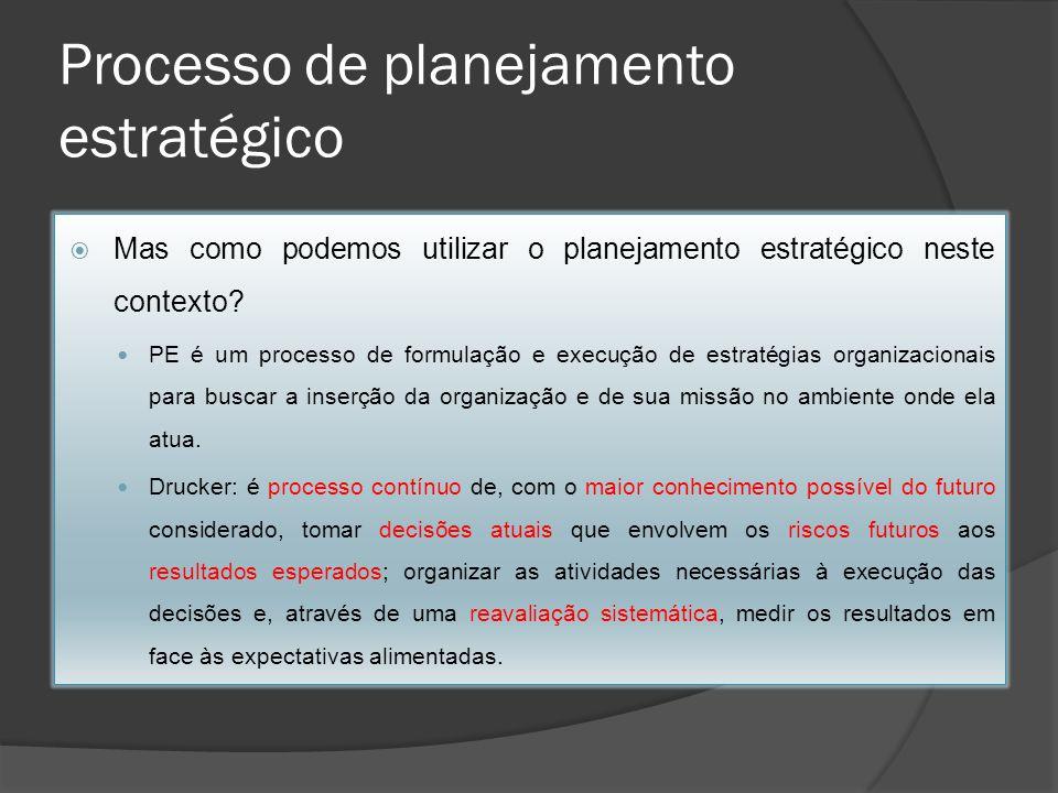 Processo de planejamento estratégico