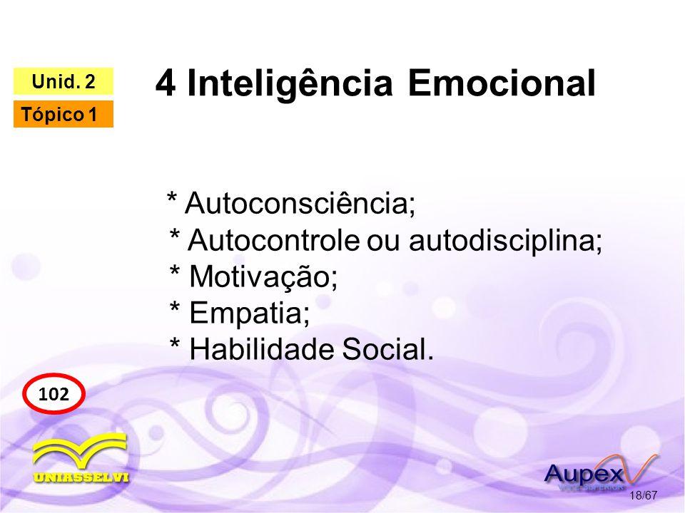 4 Inteligência Emocional