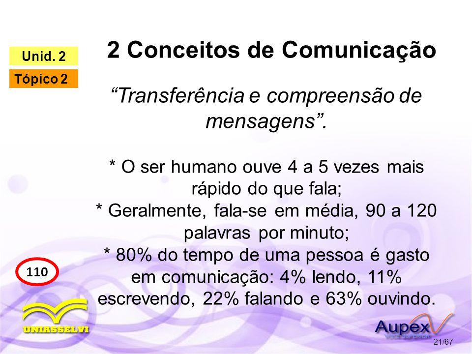 2 Conceitos de Comunicação