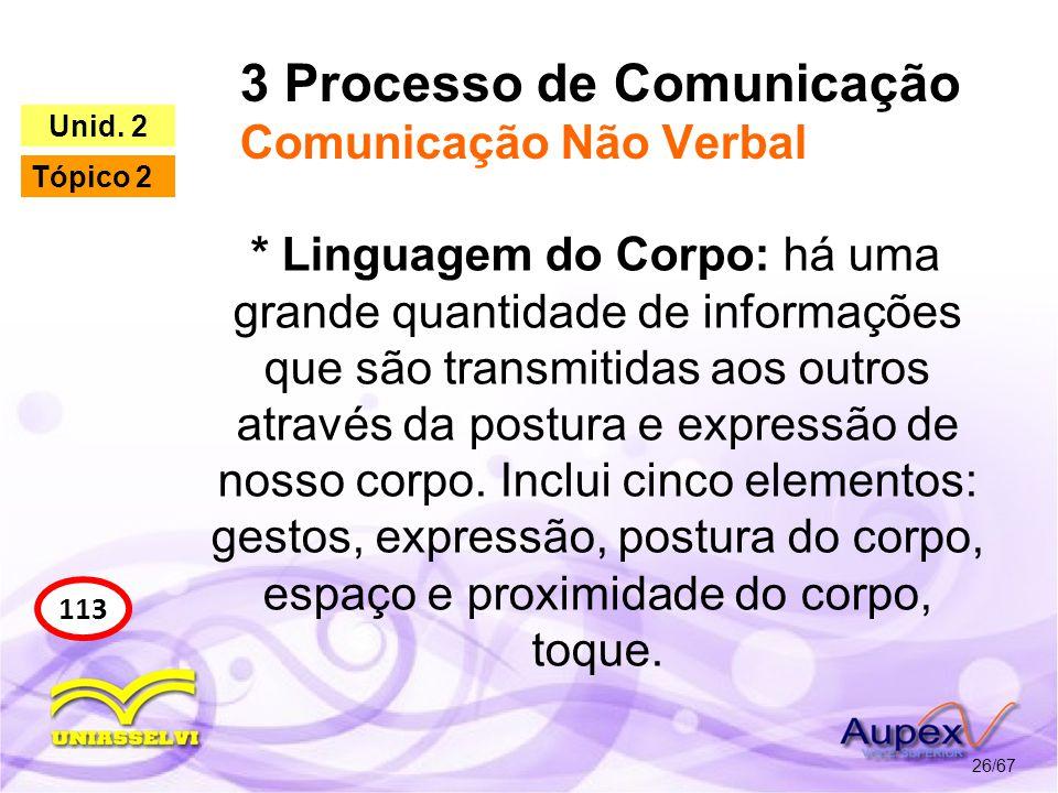 3 Processo de Comunicação Comunicação Não Verbal