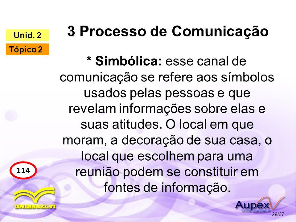 3 Processo de Comunicação