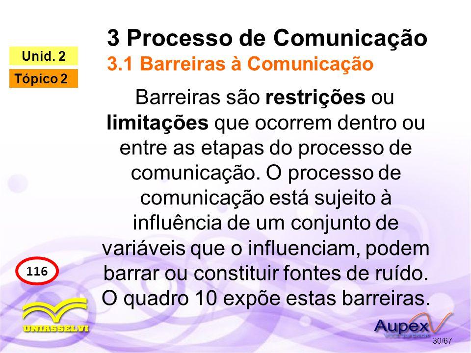 3 Processo de Comunicação 3.1 Barreiras à Comunicação