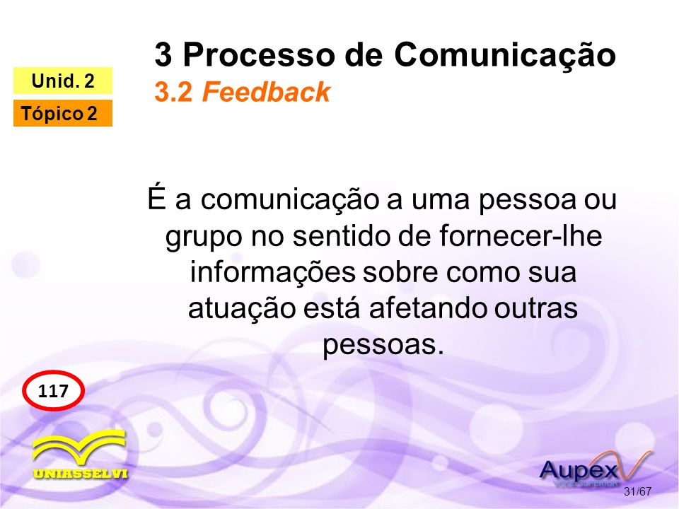 3 Processo de Comunicação 3.2 Feedback