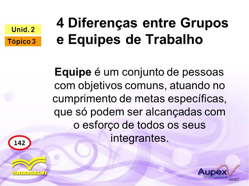 4 Diferenças entre Grupos e Equipes de Trabalho